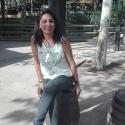Isabel Farfan