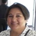 Marianaangeles