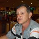 buscar pareja como Gerardo Garcia