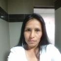 Teresa Huarancca May