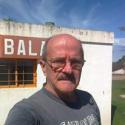 Jorge Daniel Gonella