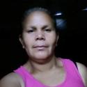 Dilcia Ramirez