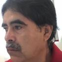 Pedro Urbina