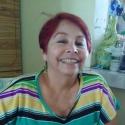 Elenamireles