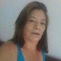 Nidia Marin