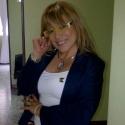 contactos con mujeres como Elizabeth Arévalo