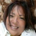 contactos con mujeres como Celia Rizo Ceiro