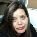 contactos con mujeres como Paola Gainza