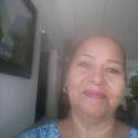 Odilia Lopez Carranz