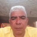 Luis Fernandogalvis