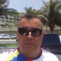 Mervin Gonzalez
