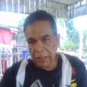 John Jairo Perez Lon