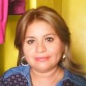 conocer gente como Raquel Castro