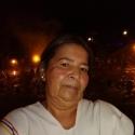 María Del Rosarsuáre