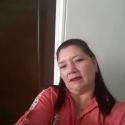 Lucia Urrego
