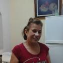 Lourdes Nogueira Mor