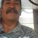 Angel Hernández