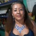 Amparo Duran