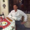 Jorge2077Ven
