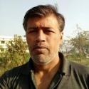 Sandeep D