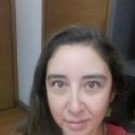 contactos gratis con mujeres como Lorena Correa