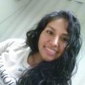 Rosa Juarez
