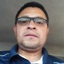Jose Carlos Macz