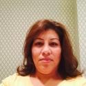 Conocer amigos gratis como Maria Del Pilar Rios