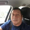 meet people like Pachin603550