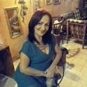 contactos con mujeres como Aidablanca