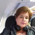 Judith Penagos