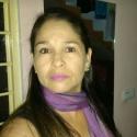 Beatriz Elena López