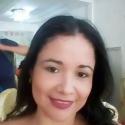 Sofia Estape
