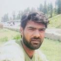 Imtiyazbhatt