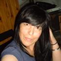 Chat con mujeres gratis como Loreni_Ta