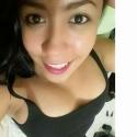 Priss Rodriguez