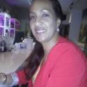 Lorena Bandera