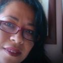 contactos gratis con mujeres como Nyurkys