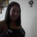 Nora Milena