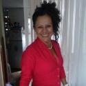 contactos gratis con mujeres como Bumanguesa06