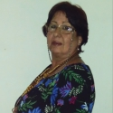 Alicia Lopez Gonzale