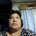 Lidia Juarez