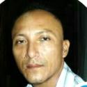 Antonio Sanchez Gonz
