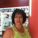 Doris Lopez Perez