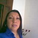 Mariana Tellez