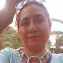 Ángela Lopez