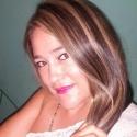 Sandy Lopez