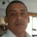 Dimitri Mendoza