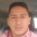 Luis Bastidas