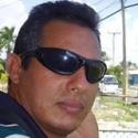 Guillermo Cordero Ac